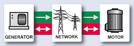 Loaded electrical network